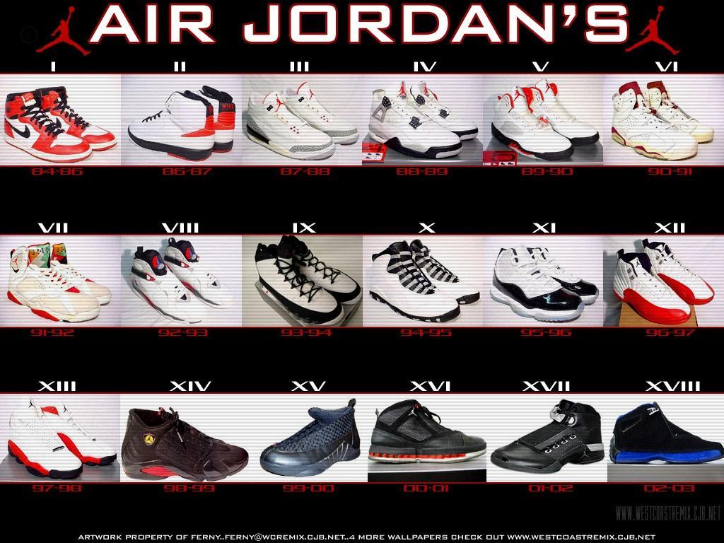 Air Jordan All Numbers