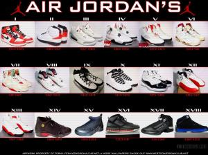 michael-jordan-shoes-shoes-179671775