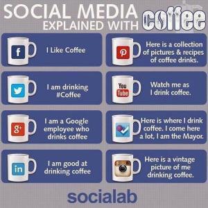 socialab-infographic