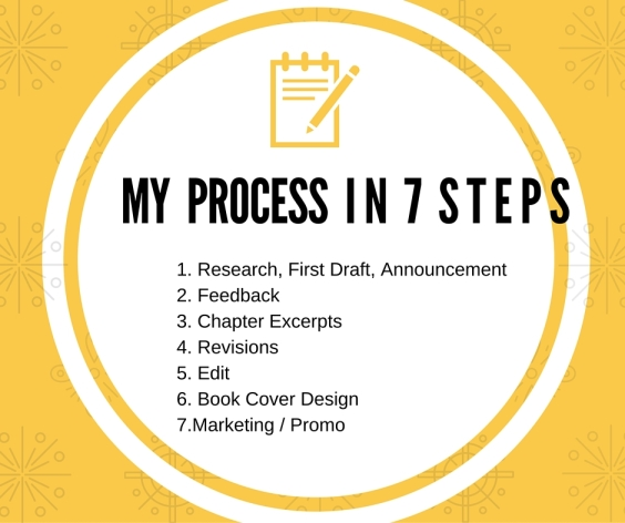 My 7 Step Writing Process